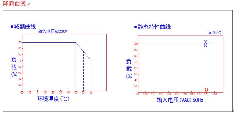 80w双路恒压u型舞台灯驱动电源pfc功能